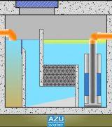 AZU water STORM S Separator for Light Liquids