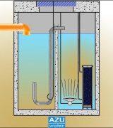 AZU water MBR S Membrane Bioreactor