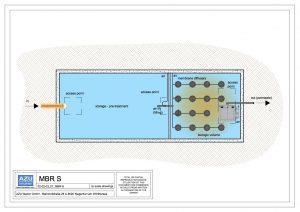 Impianto a membrane MBR S trattamento biologico per acque domestiche e industriali. Pianta modello.