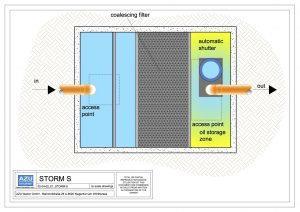 Separatore per liquidi leggeri STORM S trattamento acque meteoriche di dilavamento. Pianta modello.