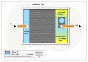 Oil Removal System SLIDE S rainwater runoff treatment. Plan.