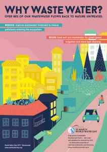 poster giornata mondiale dell'acqua città