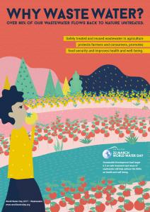 poster giornata mondiale dell'acqua salute