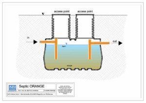 Fossa settica SEPTIC ORANGE, pre-trattamento per reflui di piccole utenze domestiche. Sezione modello.