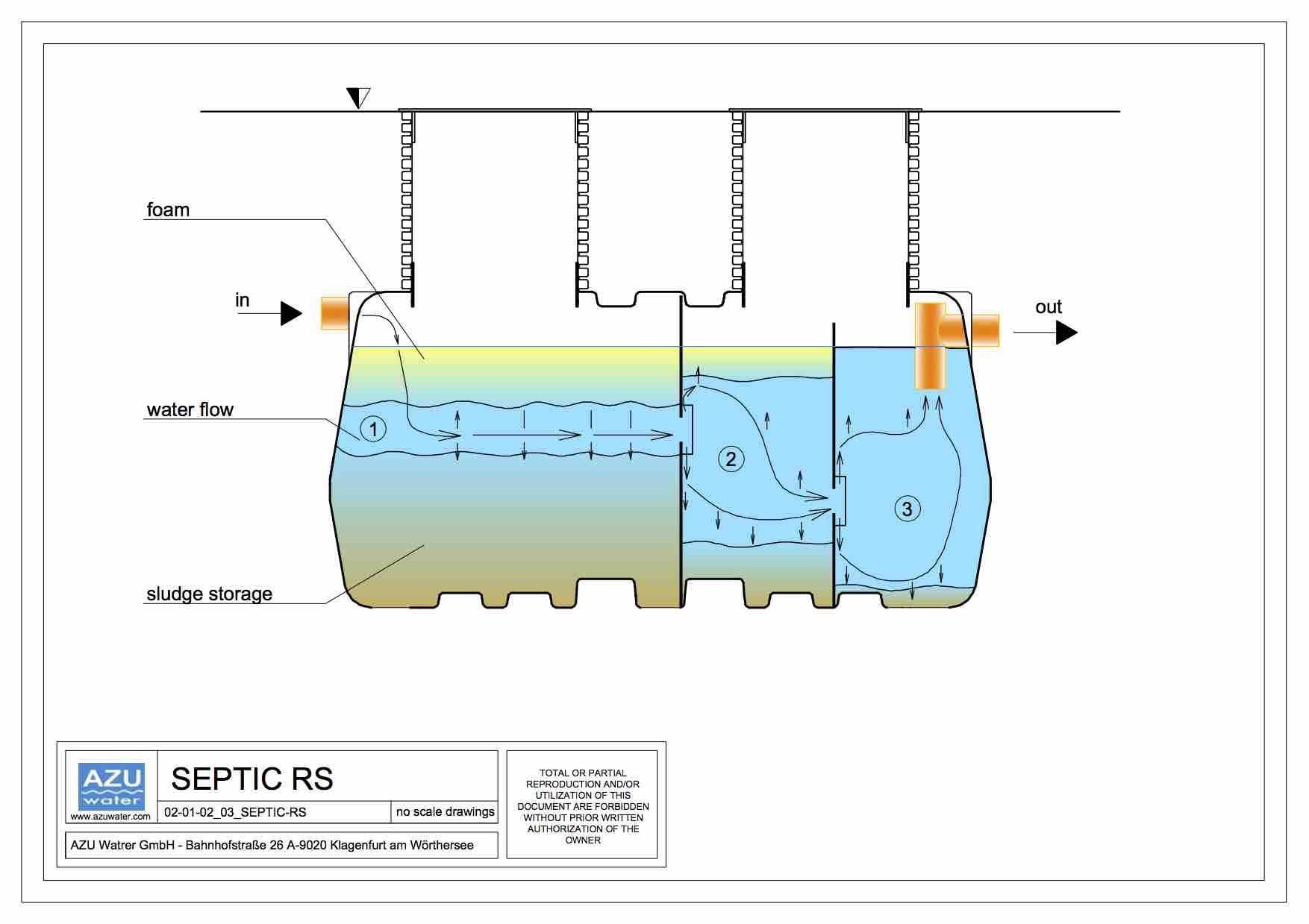 Septic Tank Three Chambers Rs Azu Water