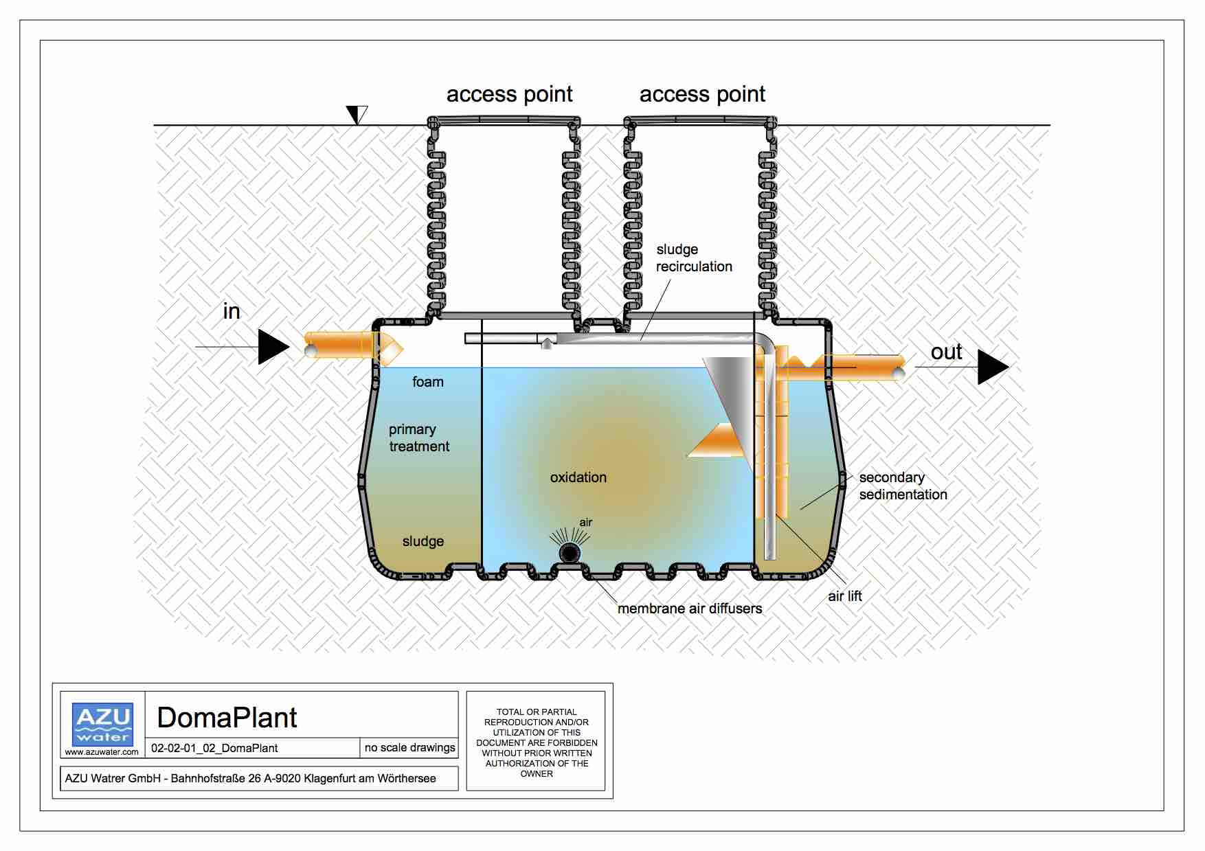 Household Domestic Treatment Domaplant Azu Water Process Flow Diagram Wastewater Plant Activated Sludge Small For Model Section