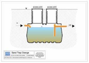 SAND ORANGE trappola sabbie e fanghi per impianti separazione liquidi leggeri. Sezione modello.